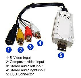 Composite RCA S Video Stereo Audio To USB Converter DVR
