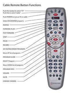 shaw rogers comcast motorola digital cable box catv Comcast TV Remote Codes List comcast digital adapter remote control setup