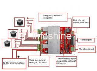 Axis CNC Stepper Motor Driver Controller Board V Type