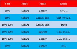 90 91 99 Subaru Mass Air Flow Sensor Meter Impreza Legacy 22680 AA160