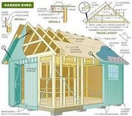 DIY Shed Log Cabin Summer House Play House Barn Garage Woodwork Plans