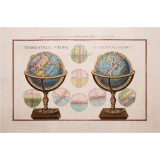 Terrestrial Celestial Globes World Globe Antique Engraving by Bankes