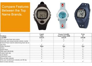 New Liquid Pulse Heart Rate Watch Calorie Monitor LED