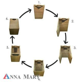 Therapy NGM100 Mini Hemlock Carbon Heater Far Infrared Sauna New