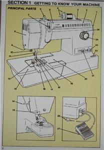 Singer 4623 Sewing Machine Instruction Manual on CD