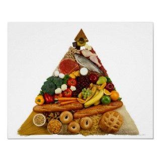 Pirámide de alimentación felicitación de