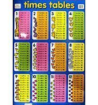 Times Table Wall Chart   Laminated Poster Reference NEW NEW